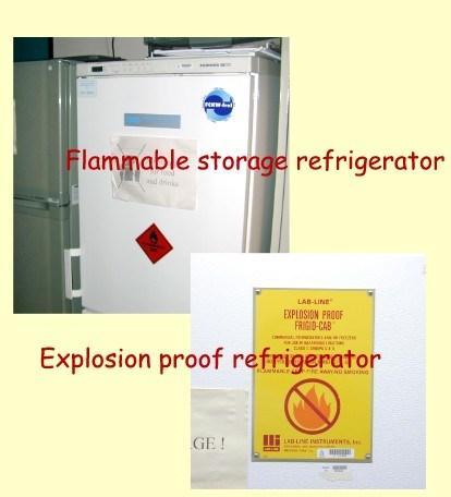 Refrigerator examples